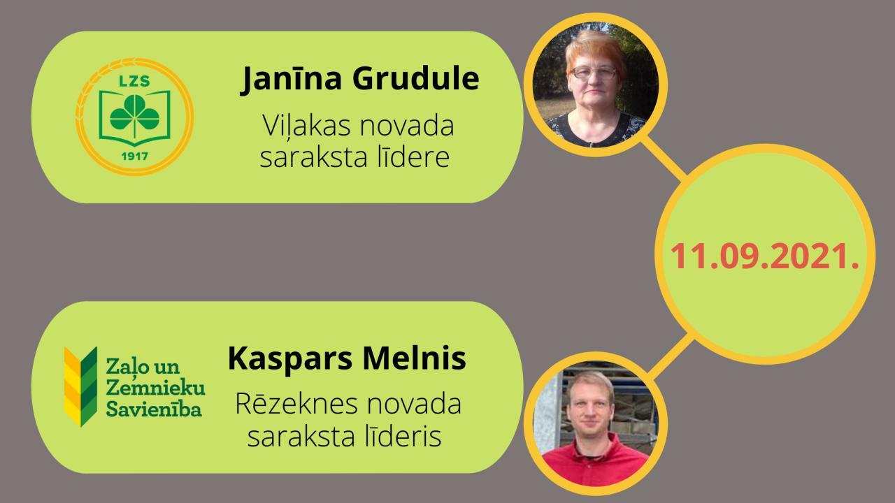 Latvijas zvaigznes Varakļānu un Rēzeknes novada vēlēšanu sarakstos. Ko sola jaunie deputātu kandidāti?